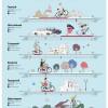 Как выбрать велосипед? Инфографика!