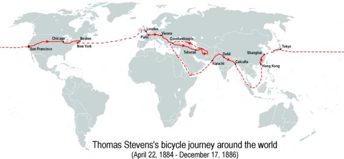 Первая велосипедная кругосветка
