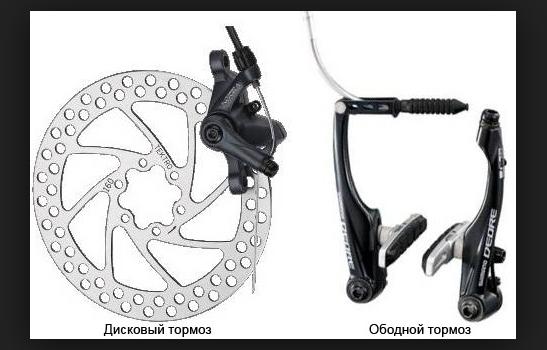 Виды современных велотормозов